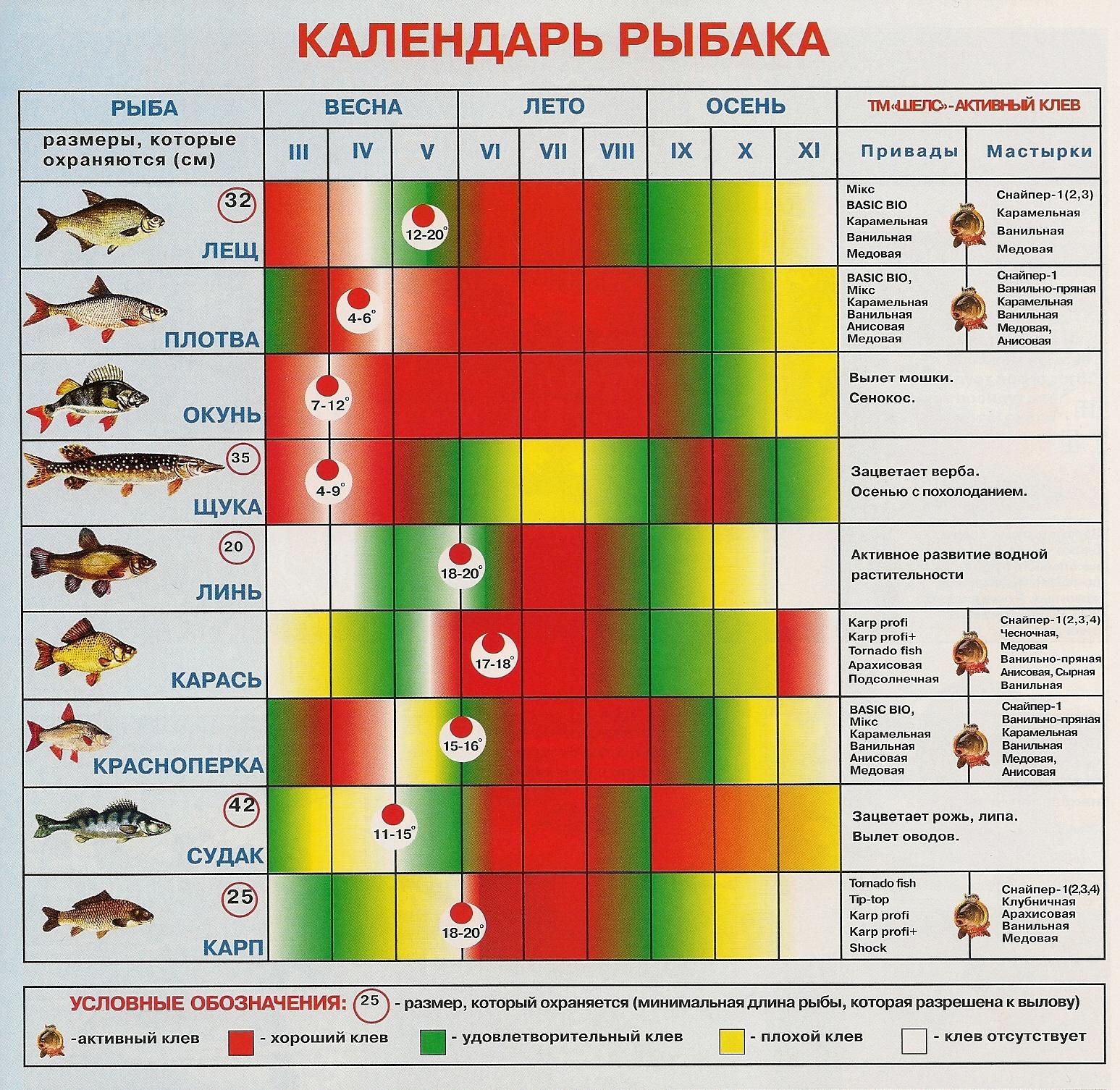 Календарь рыбака общий