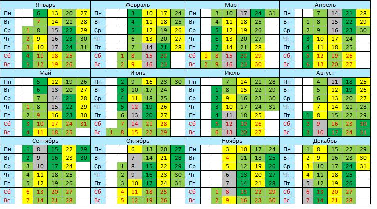 Лунный календарь рыбака 2014